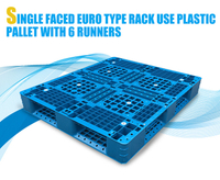Full Perimeter Racking Use Plastic Pallet